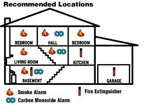 Frequently Asked Questions « Pflugerville Fire Department ESD 2